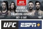 UFC returns to Tampa with a pivotal Women's Strawweight headliner