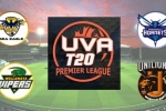 Uva Premier League T20: BCCI ACU asks police to probe Dream11 link to the fake league