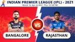 IPL 2021: RCB vs RR Match 16: Toss report and playing 11 update - Bangalore opt to bowl first in Mumbai