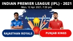 IPL 2021: PBKS vs RR, Match 4 Toss, Playing XI: Royals skipper Samson wins toss and opts to bowl first