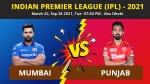 IPL 2021: MI vs PBKS, Match 42 Live Updates: Mumbai Indians look to end the losing spree in UAE