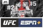 Top five Middleweight contenders collide in UFC Vegas 41 headliner