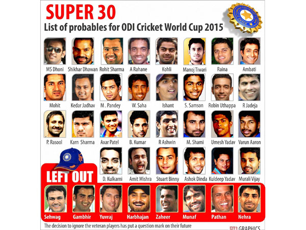 Here Is India S 30 Man Squad For Icc World Cup 2015 Mykhel