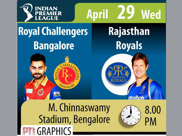 IPL 2015 Daily Guide: Match 29 - Royal Challengers Bangalore Vs Rajasthan Royals