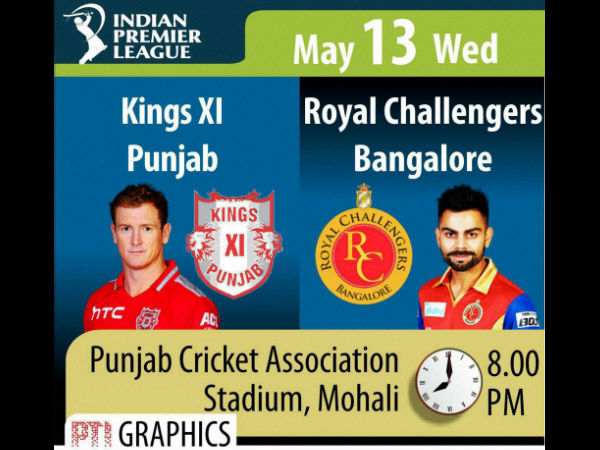 IPL 2015 Daily Guide: Match 50 - Kings XI Punjab Vs Royal Challengers Bangalore