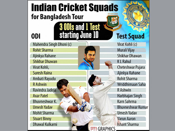 Indian squad to undergo fitness test