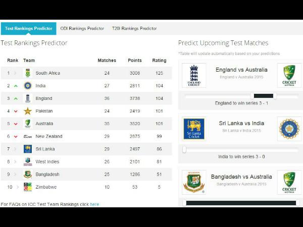 ICC Test Rankings: Virat Kohli-led India can rise to No  2