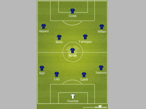 Chelsea predicted XI formation