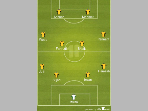 Tampines Rovers Predicted formation