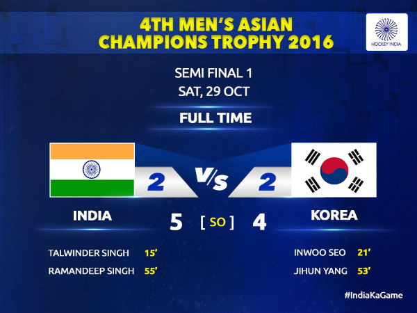 India Vs South Korea (Image courtesy: Hockey India Twitter handle)