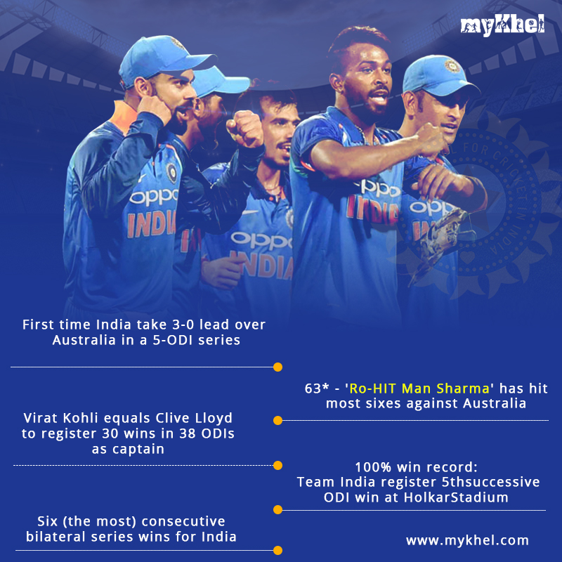 India Vs Australia 3rd Odi Virat Kohli Boys Register 9th Successive Win Highlights