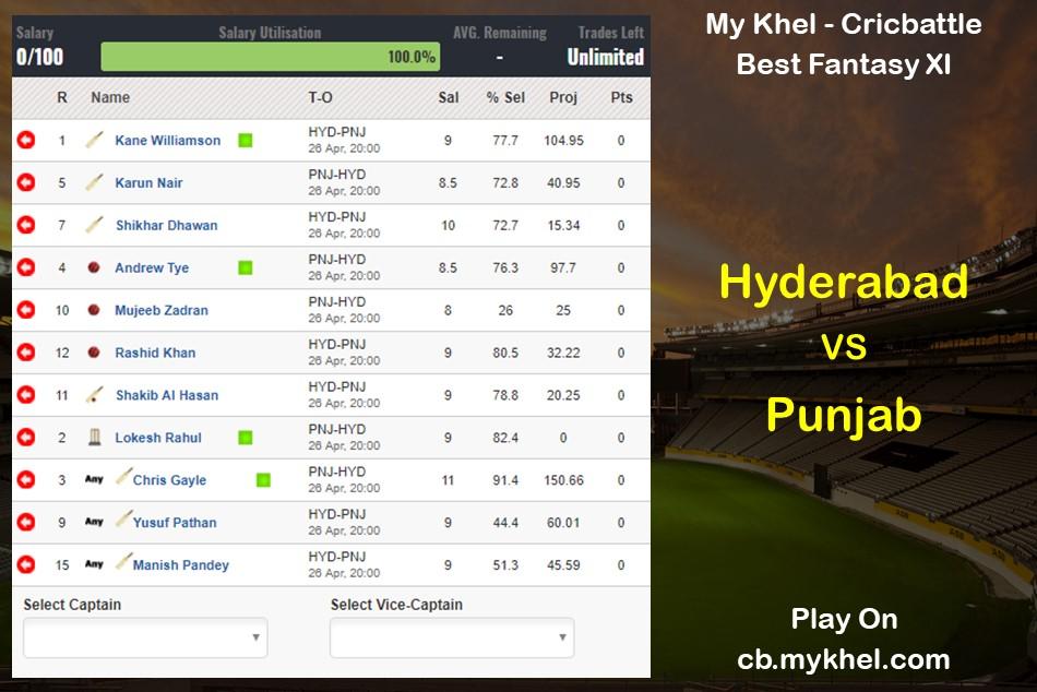 My Khel Fantasy Tips Hyderabad Vs Punjab
