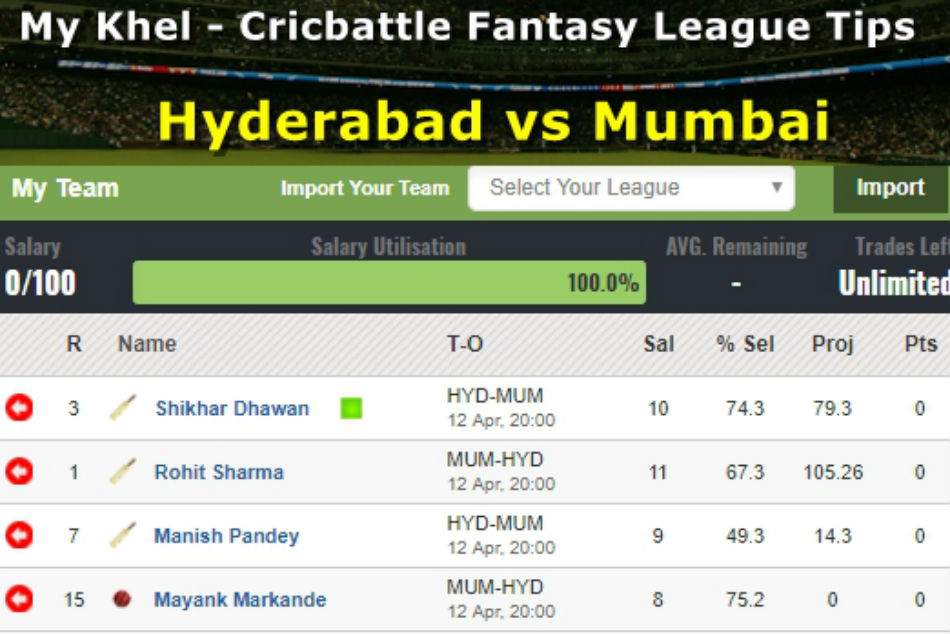 Play myKhel Fantasy Cricket