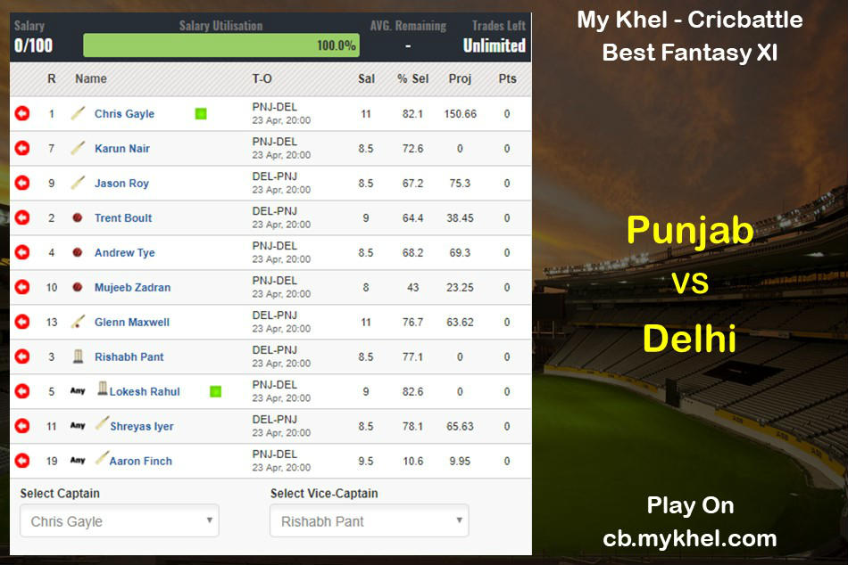 Play My Khel Fantasy League