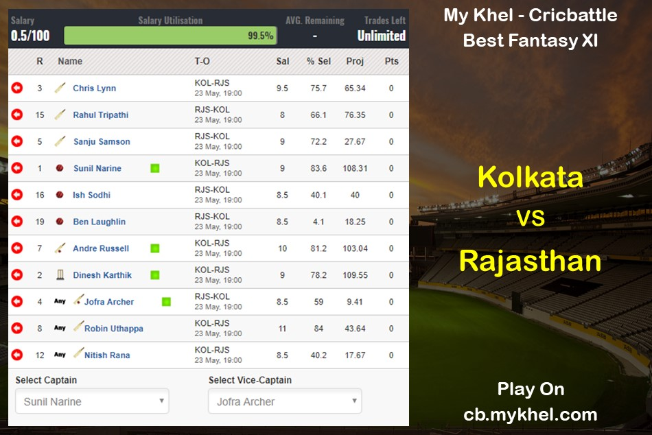 My Khel Fantasy Tips Kolkata Vs Rajasthan On May 23