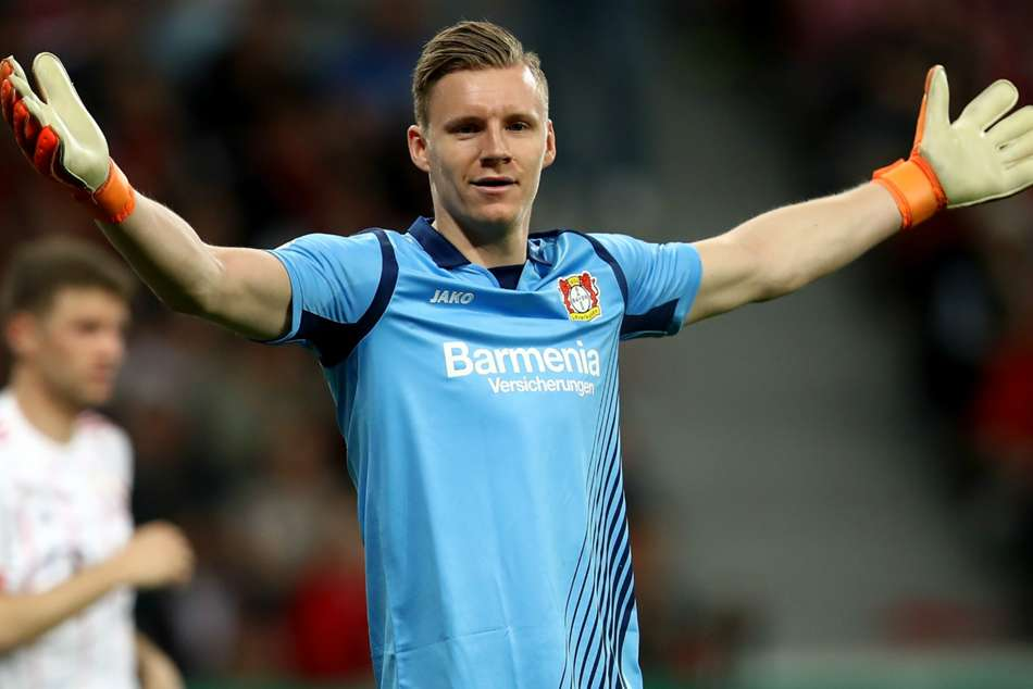 Arsenal Sign Bernd Leno Most Expensive Goalkeepers Top