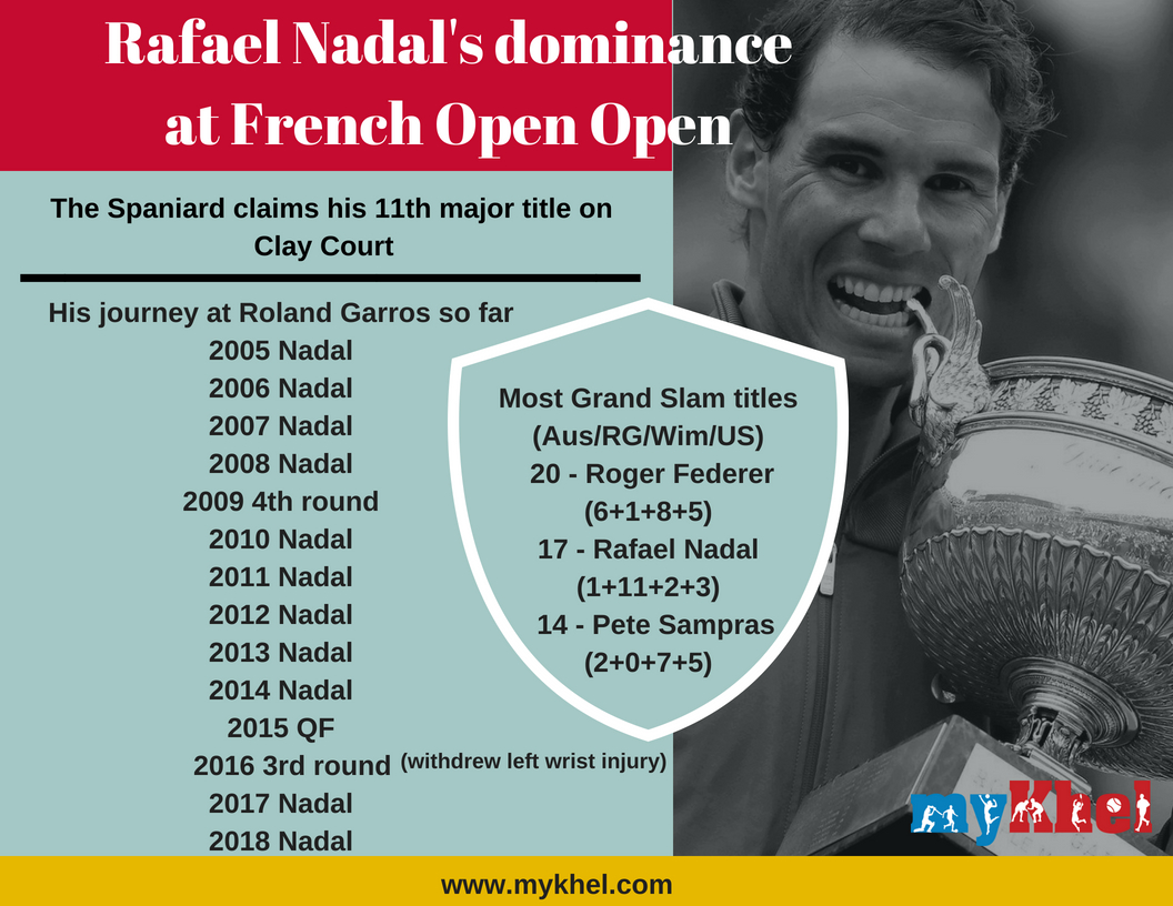Nadal could benefit from break