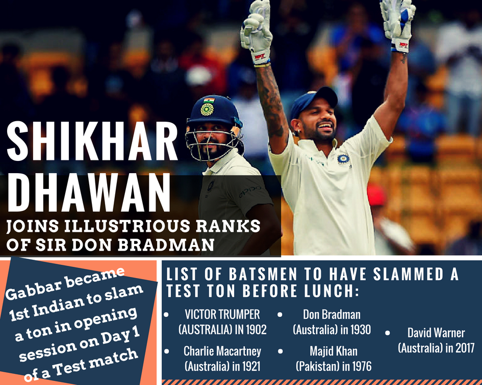Shikhar Dhawan becomes first Indian to slam a ton in opening session on Day 1 of a Test match