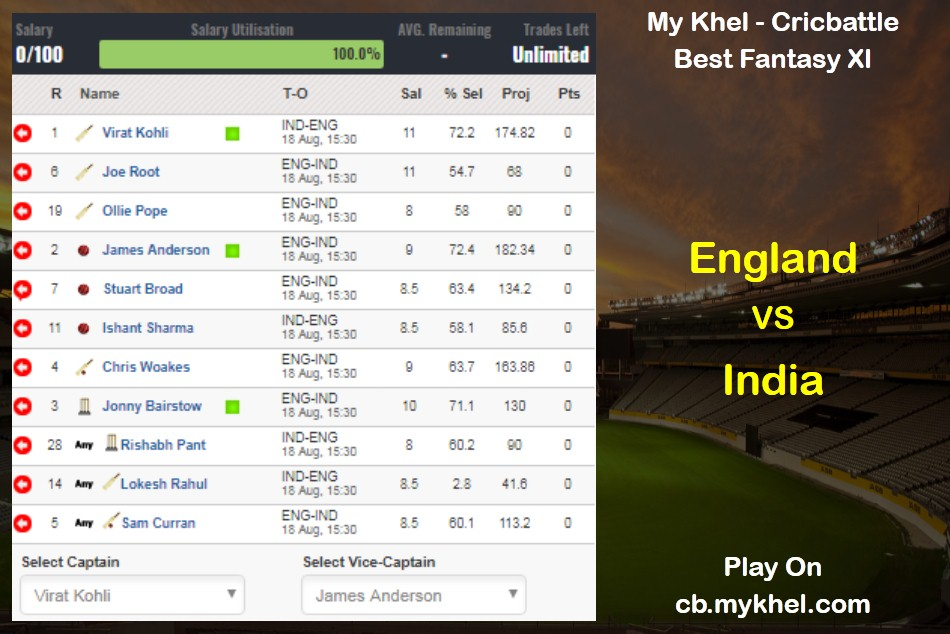 My Khel Fantasy Tips England Vs India On August 18