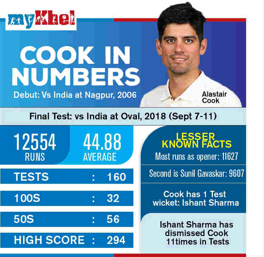 Alastair Cook Retirement Best Innings Record Test Runs Centuries Career Highs And Lows