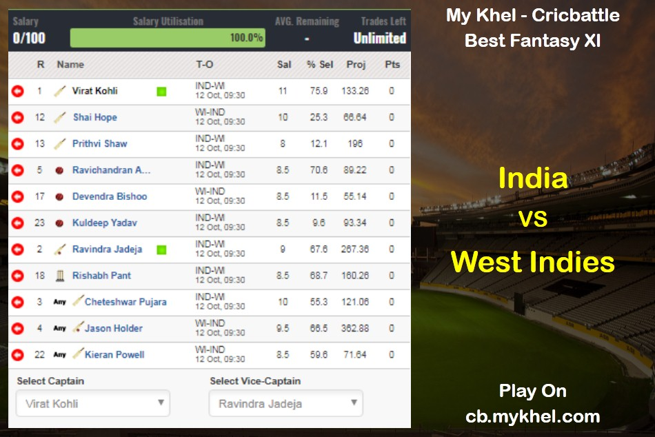 MyKhel - Cricbattle Daily Fantasy Cricket League Tips: India vs West Indies on October 12