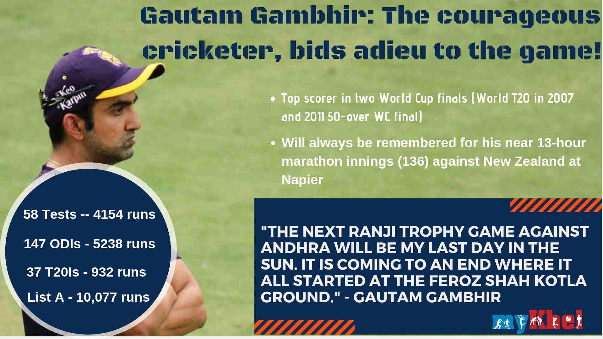 Gautam Gambhir Where Courage Triumphed Over Talent