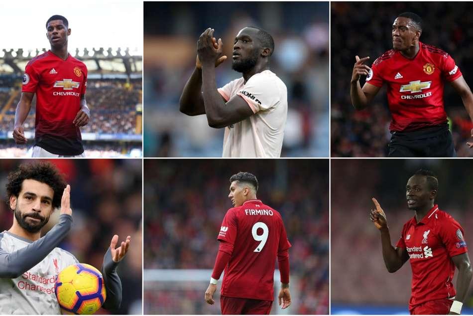 Liverpool Manchester United Salah Mane Firmino Rashford Martial Lukaku Opta Numbers