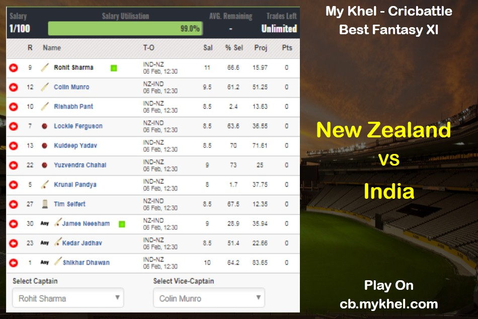 My Khel Fantasy Tips New Zealand Vs India On February
