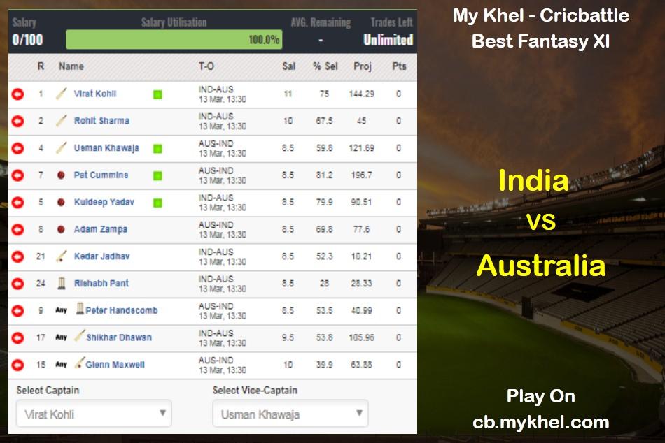 My Khel Fantasy Tips India Vs Australia On March