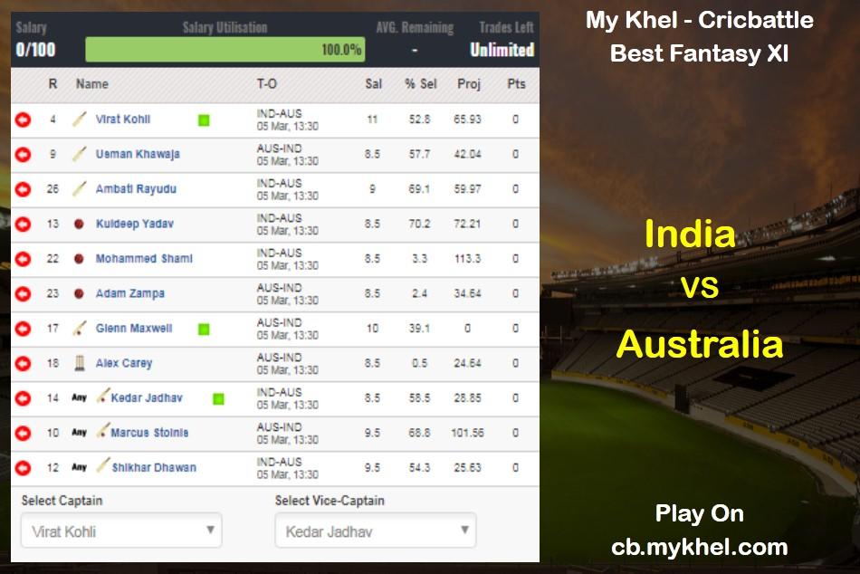 My Khel Cricbattle Daily Fantasy Cricket League Tips India Vs Australia March