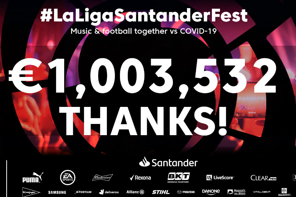 Coronavirus in sport: La Liga charity fest draws huge response