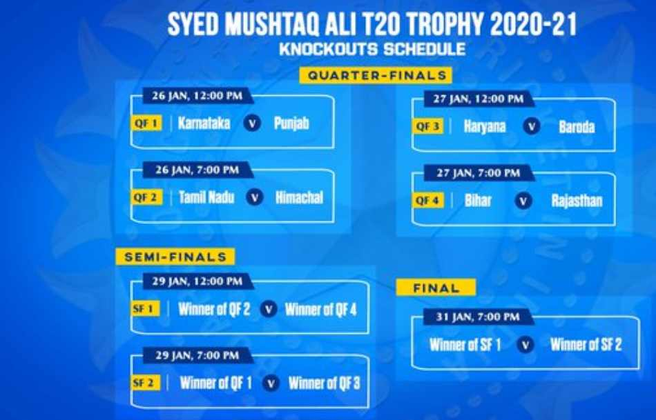 Syed Mushtaq Ali Trophy T20 2021: Karnataka face Punjab, TN take on Himachal in quarterfinals