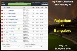 Mykhel Fantasy Tips Rajasthan Vs Bangalore On April