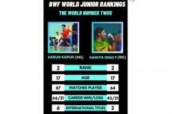 Six Indians In Top 10 Of Bwf World Junior Rankings Varun Kapur And Samiya Farooqui Attain World No