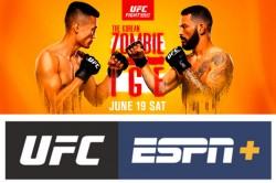 Featherweight Thriller Headlines Ufc Vegas 29 On June