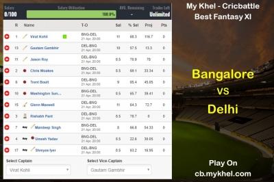 My Khel Fantasy Tips: Bangalore vs Delhi