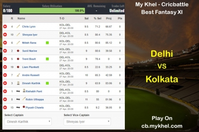 My Khel Fantasy Tips - Delhi vs Kolkata