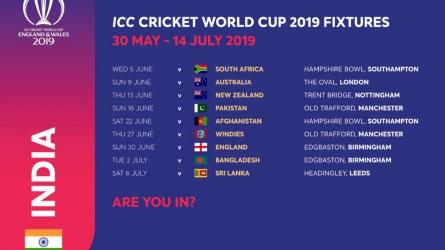 ICC CWC 2019: Team India's Schedule