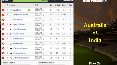 MyKhel Fantasy Tips - Australia vs India on December 14